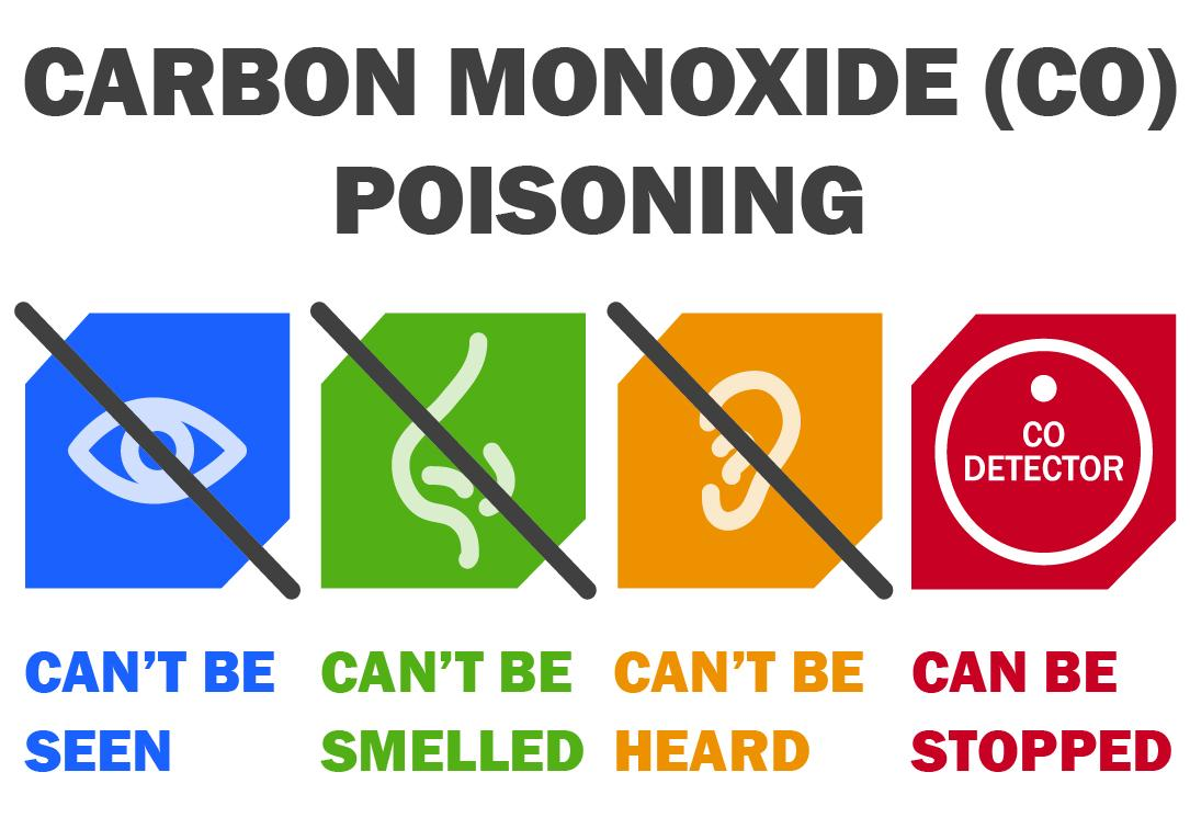 Image result for carbon monoxide