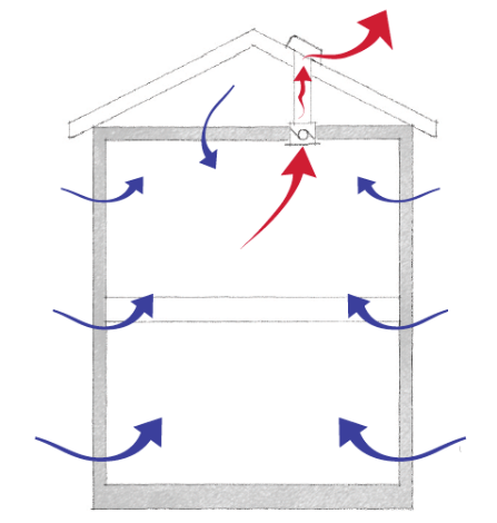 natural and mechanical ventilation pdf